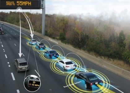 Autonomous car graphic